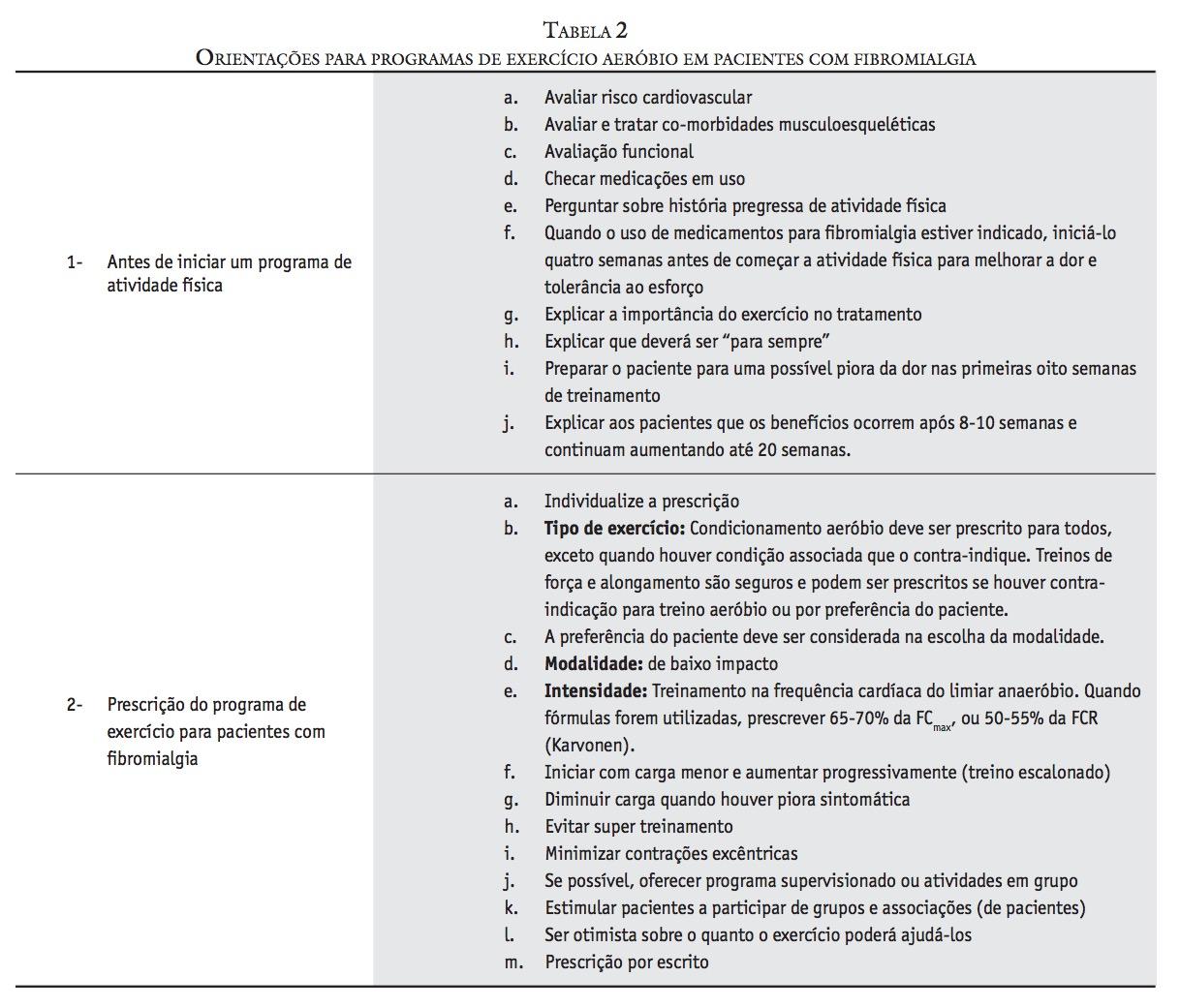 Orientacoes para exercicios fisicos na fibromialgia